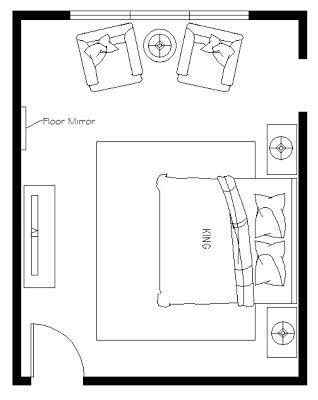 Raspored namještaja u spavaćoj sobi